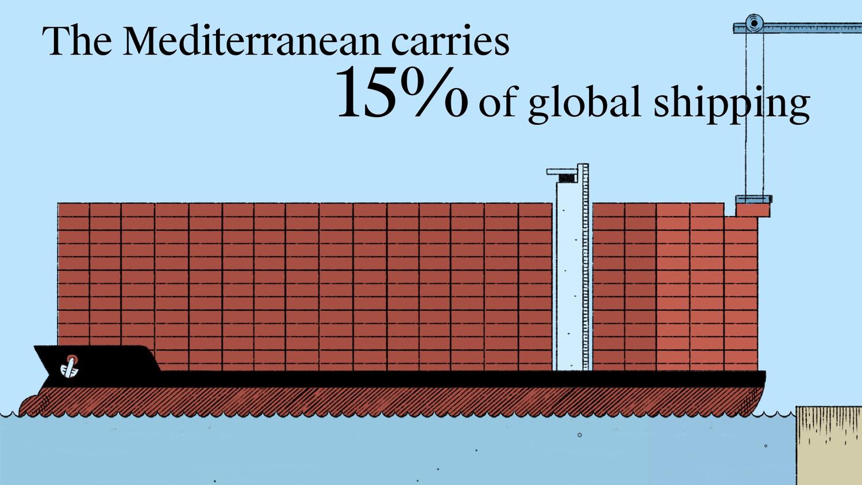 WWF Mediterranean Marine Initiave — © 2019, Pierre Pierre